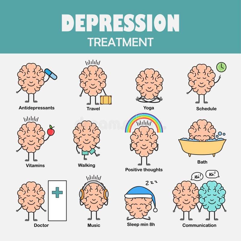 Trattamento di depressione Carattere del cervello del fumetto illustrazione di stock