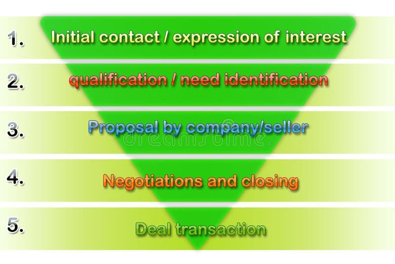 trattförsäljningar vektor illustrationer