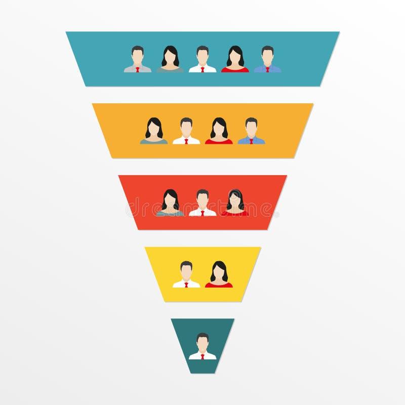Trattinfographicsmall med folksymboler: kunder eller anställda Marknadsföring, försäljningar eller timme-trattbegrepp i plan desi stock illustrationer