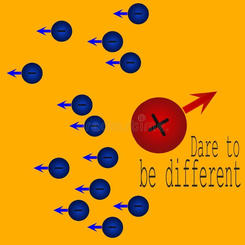Trauen Sie sich, unterschiedliches Konzept mit positivem Ion zu sein lizenzfreie abbildung