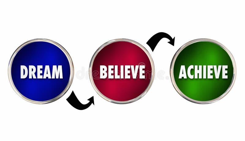 Traum glauben erzielen Kreis-Schritt-Plan-Erfolg stock abbildung