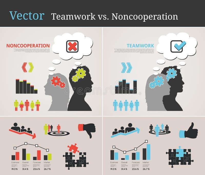Travail d'équipe de vecteur contre la non-coopération illustration de vecteur