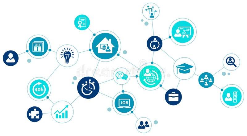 Travail 4 0 - nouveaux défis pour des sociétés et des employés sur un marché du travail changeant illustration stock