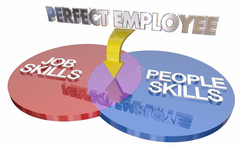 Travailleur Venn Diagram 3d I des employés de Job Plus People Skills Perfect illustration stock
