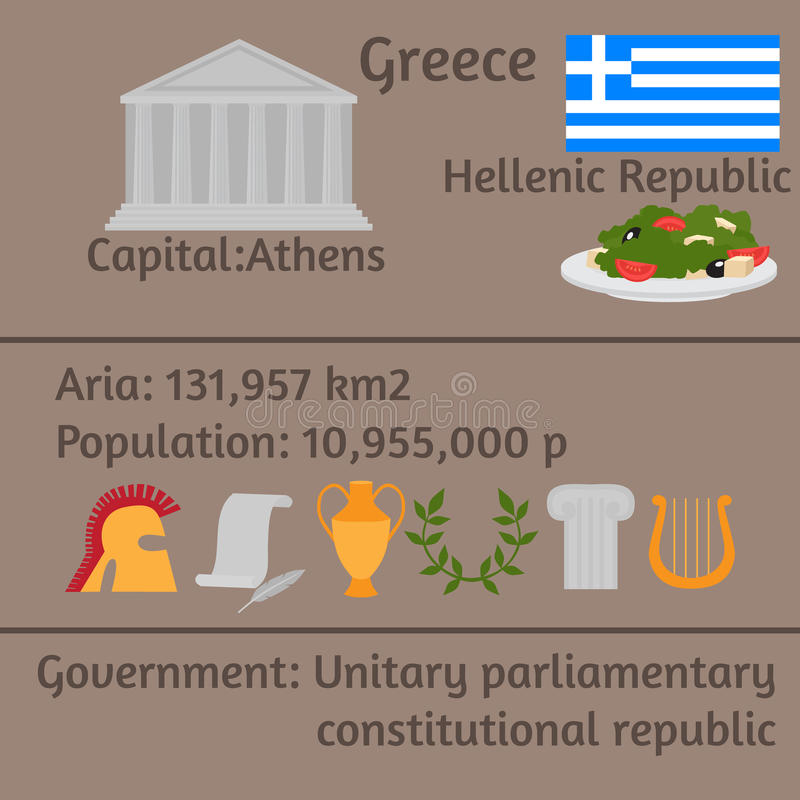 Travel Greek Culture Landmarks and cultural features flat icons design set. National Greece flag. Travel Greek Culture Landmarks and cultural features flat icons stock illustration