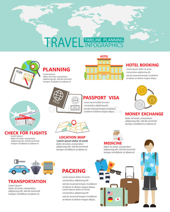 Travel planing stock illustration