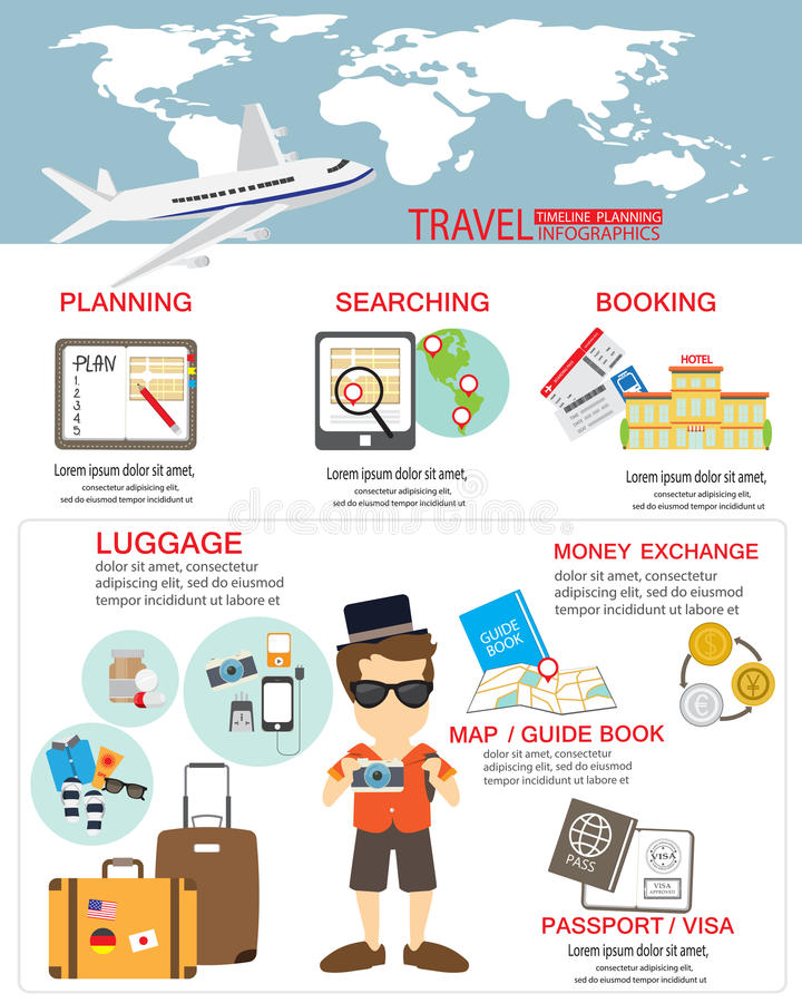 travel plan template