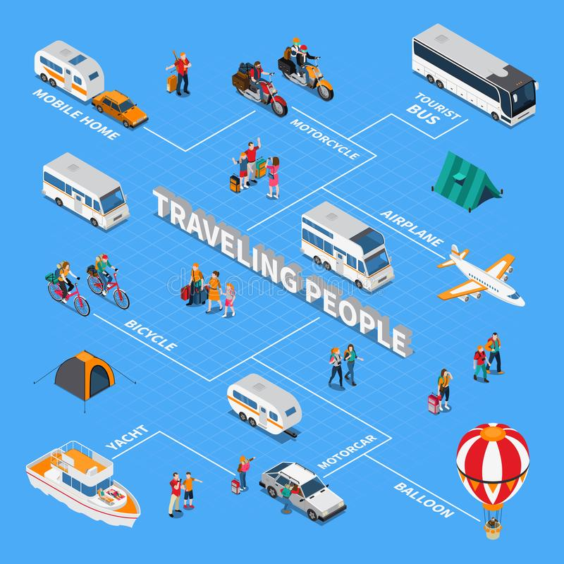 Traveling People Isometric Flowchart. On blue background with transportation, tourists with baggage, tents, vector illustration stock illustration