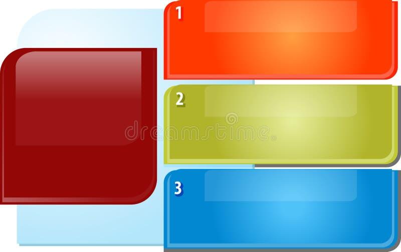 Tre punti di affari dell'illustrazione in bianco del diagramma royalty illustrazione gratis