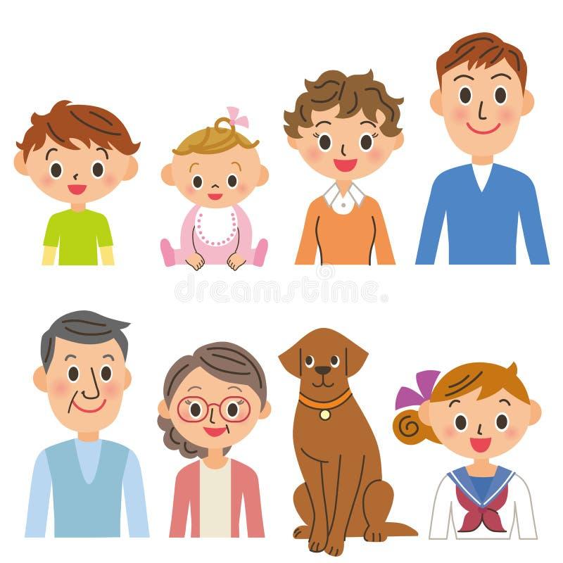 Tre-utveckling familjuppsättning vektor illustrationer