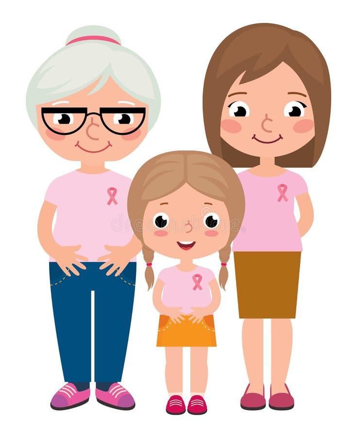 Tre utvecklingar av kvinnor som bär den rosa skjortan och band för bröstcancer royaltyfri illustrationer