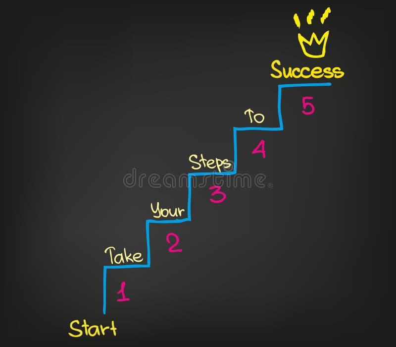 Treden aan Succes stock illustratie