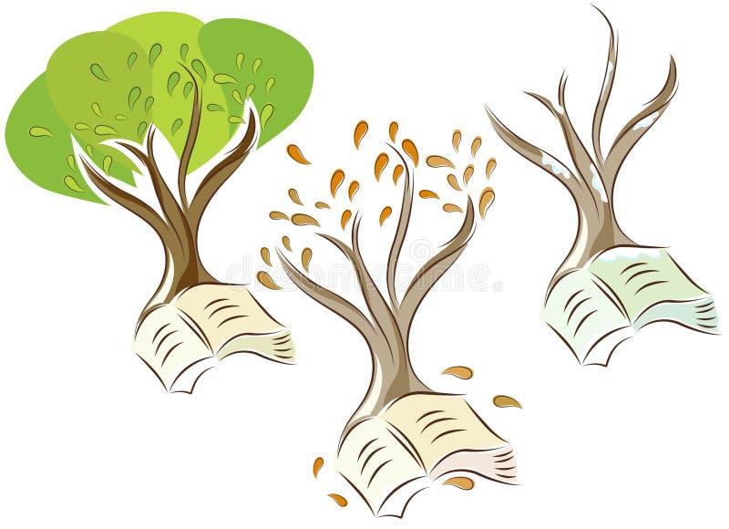 tree för fyra säsong royaltyfri illustrationer