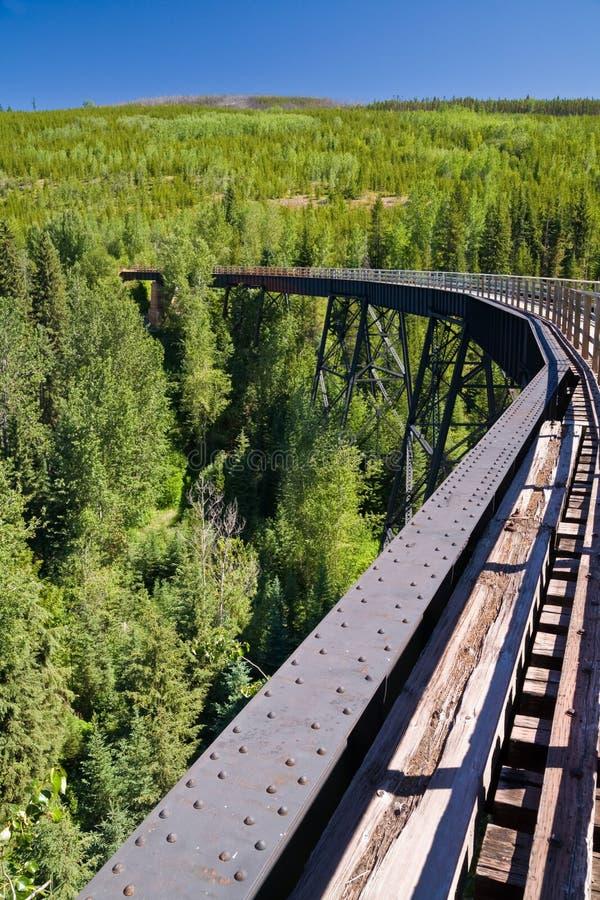 Treinschraag op de Spoorweg van de Ketelvallei dichtbij Britse Kelowna, royalty-vrije stock afbeeldingen