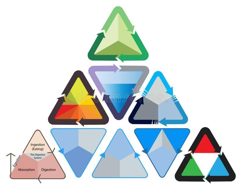 trekantig triangel för diagramflödesdiagramillustration royaltyfri illustrationer