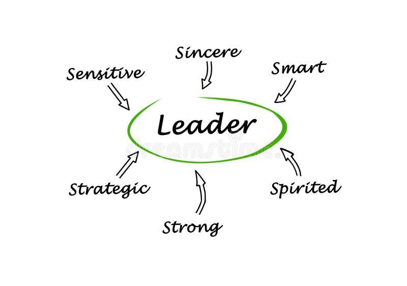 Trekken van succesvolle leider vector illustratie