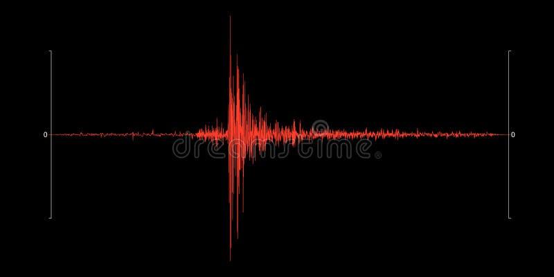 Tremblement de terre rouge de séismogramme illustration libre de droits