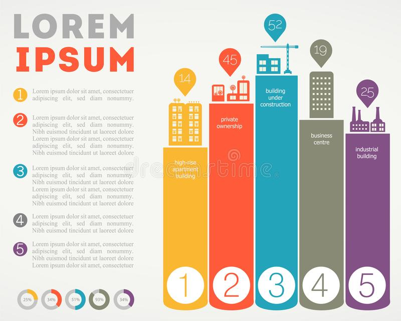 Trendy futuristic eco city infographics templates with various elements stock images