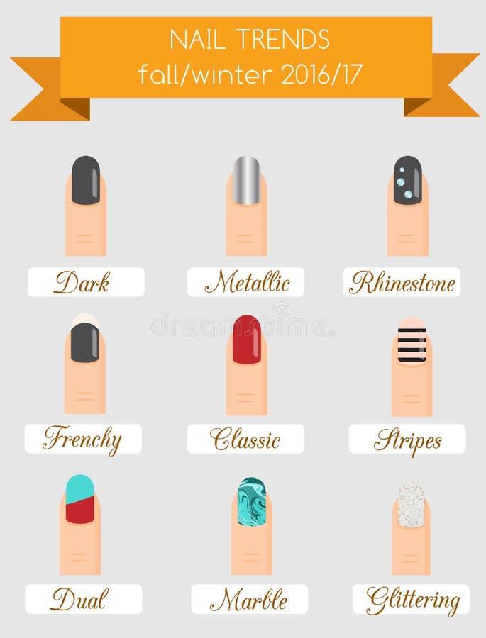Trendy Women Manicure Nails Of Fall Winter 2017 Season Infographic ...