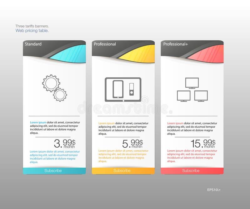 Tres banderas de las tarifas Tabla de la tasación del web Diseño del vector para el web app Lista de precios agrupada correctamen stock de ilustración