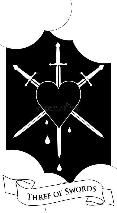 Tres de espadas El corazón perforó por tres espadas en fondo de las nubes Gotas de sangre ilustración del vector
