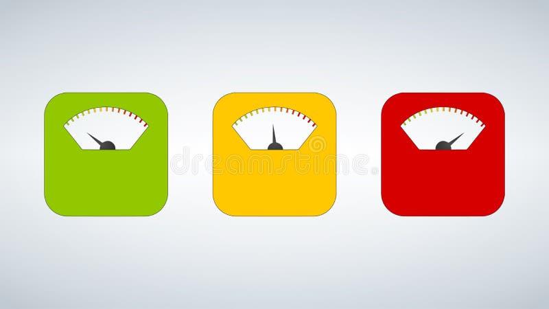 Tres escalas del peso corporal Escala, medida, icono del peso Aislado Diseño plano Ilustración del vector Verde, amarillo, rojo libre illustration
