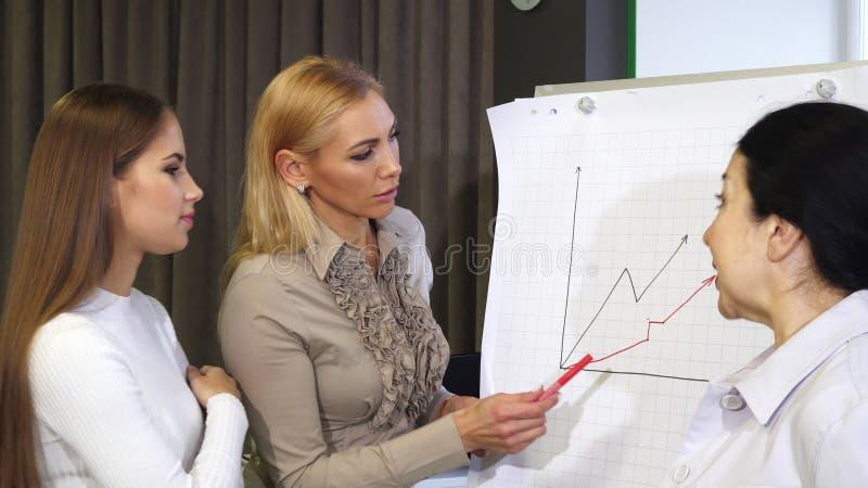 Tres mujeres de negocios que discuten gráficos de negocio en la oficina imagenes de archivo