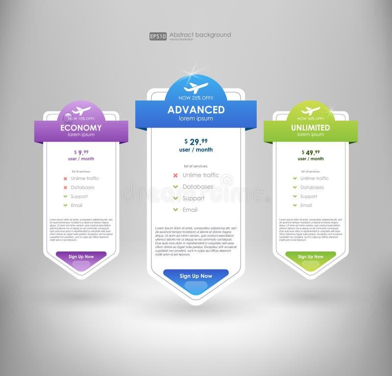 Tres tarifas interfaz para el sitio bandera del vector del ux del ui para el web app Fije las tarifas interfaz para el sitio libre illustration
