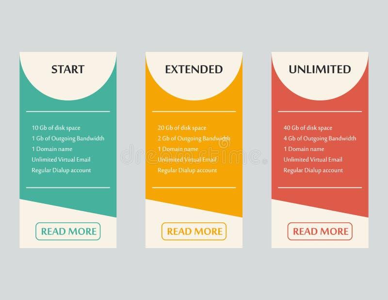 Tres tarifas interfaz para el sitio bandera del vector del ux del ui para el web app stock de ilustración