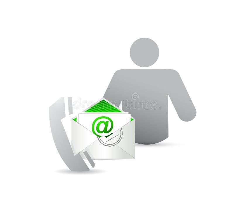 Treten Sie mit uns Kundendienstmitarbeiter in Verbindung stock abbildung