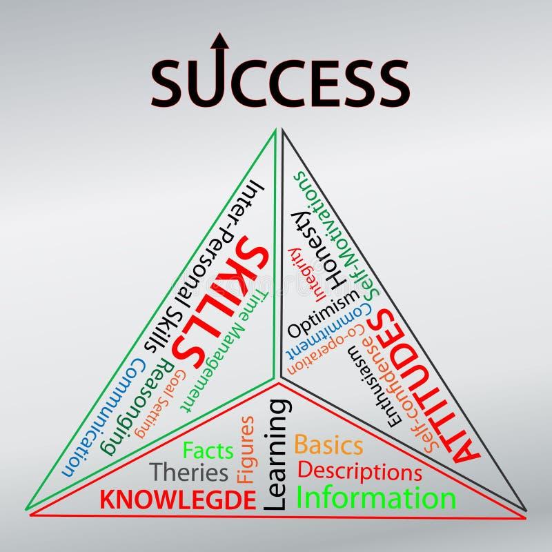 Triángulo del éxito stock de ilustración