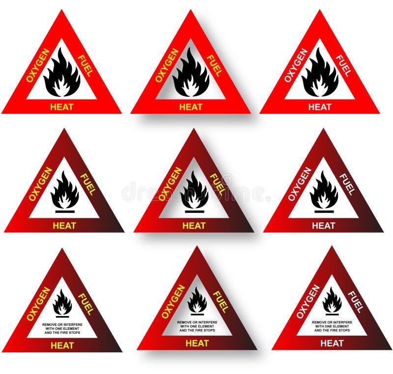 Triângulo do incêndio - diagrama de segurança ilustração stock