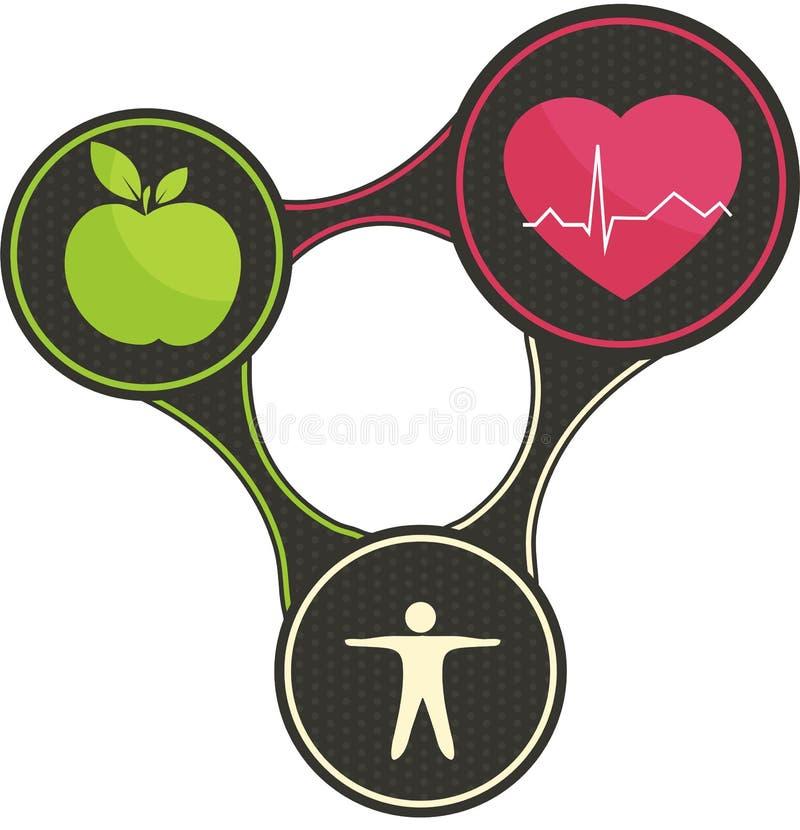Triângulo saudável do coração ilustração royalty free