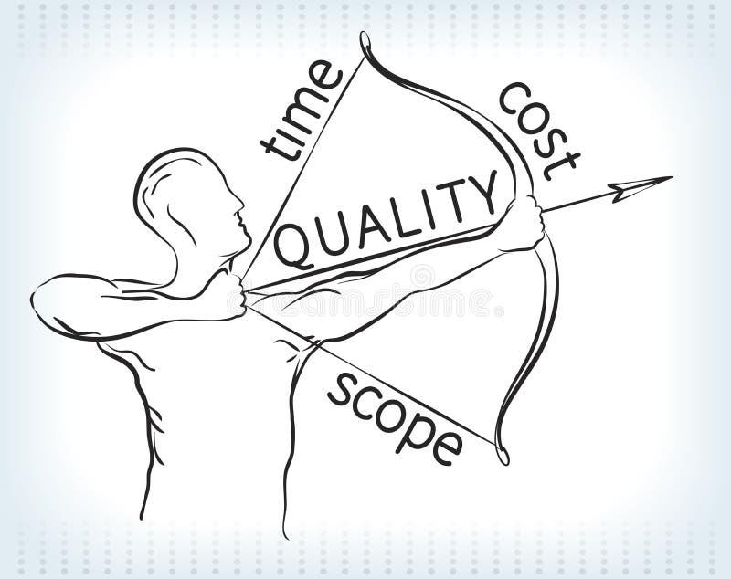 Triangel Archer för projektledning vektor illustrationer