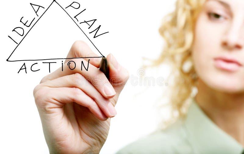 Triangle photos stock