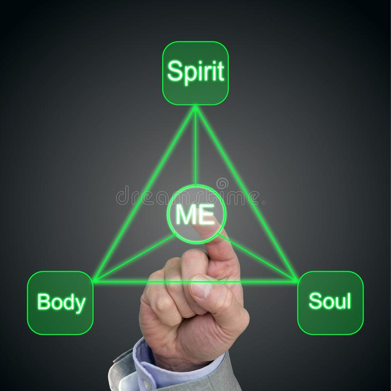 Holistic trinangular balance concept of body soul spirit and me. Triangular diagram illustrating the relationship between body soul spirit and me in the center royalty free stock image