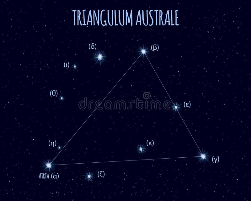 Triangulum Australe constellation, vector illustration with the names of basic stars vector illustration