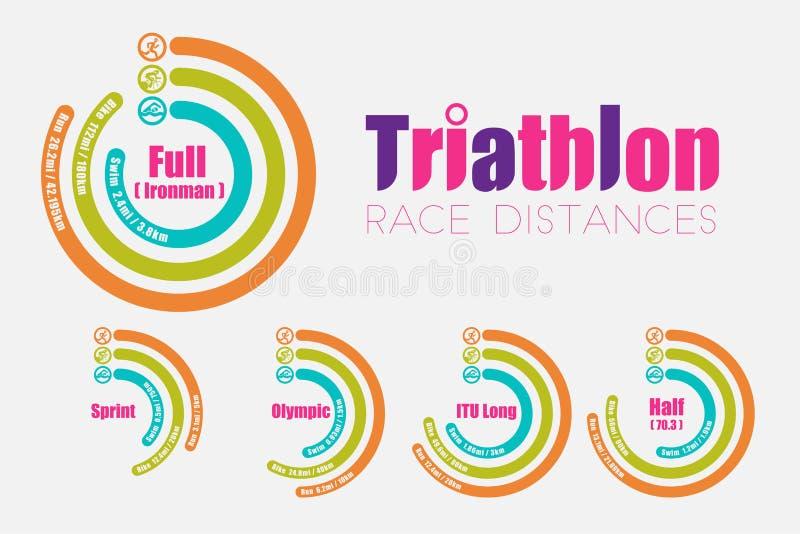 Triathlon race distance graphic. vector illustration