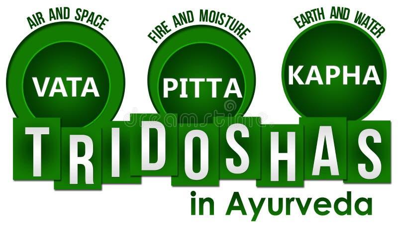 Tridoshas In Ayurveda Three Circles Stripes. Tridoshas in Ayurveda image with text over green background royalty free illustration