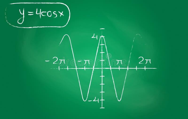 Trigonometri royaltyfri illustrationer