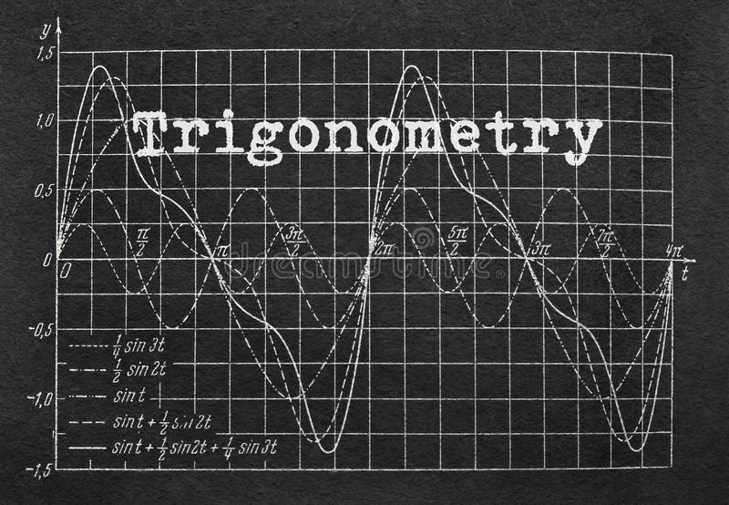 Trigonometrie en grafiek stock afbeeldingen