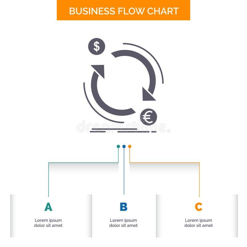 troca, moeda, finança, dinheiro, projeto do fluxograma do negócio do converso com 3 etapas ?cone do Glyph para o fundo da apresen ilustração stock