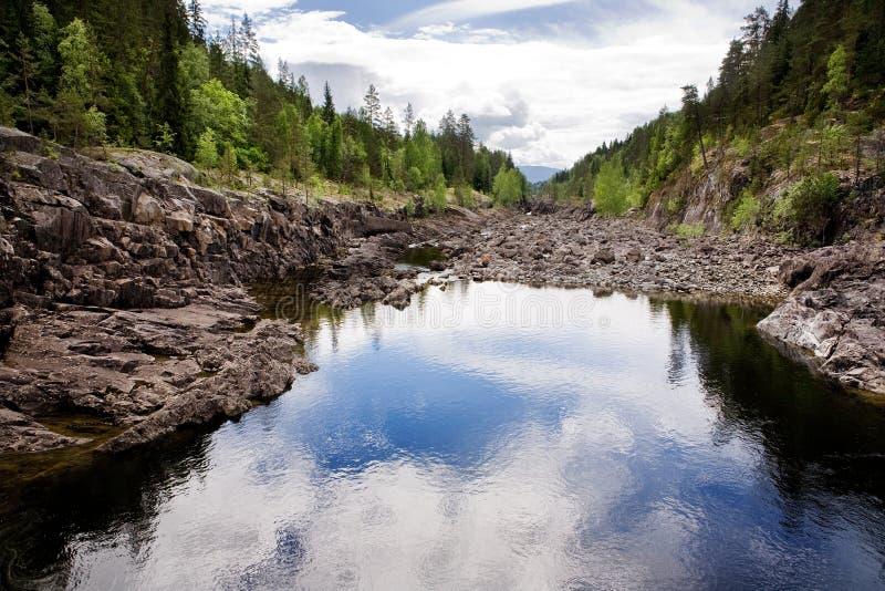 Trockenes Fluss-Bett stockbild