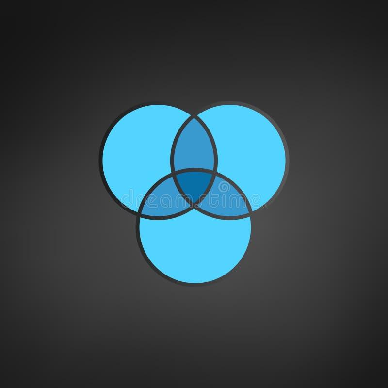 Trois cercles de recouvrement infographic Calibre pour le diagramme, le graphique, la pr?sentation et le diagramme Concept d'affa illustration stock