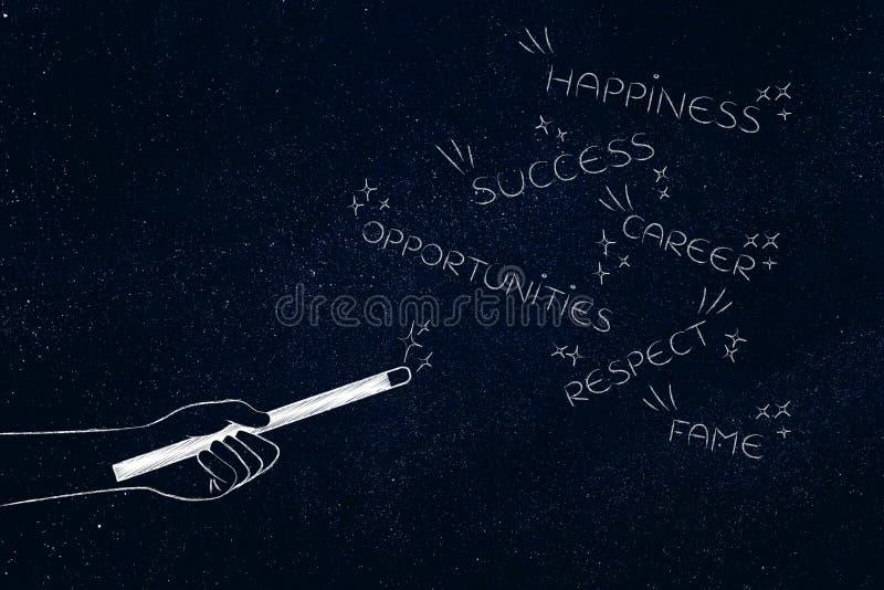 Trollspödanandeframgång och lycka visas bland andra royaltyfri illustrationer