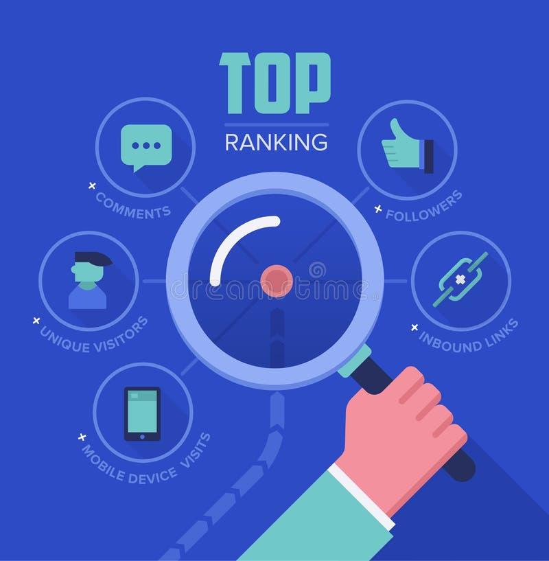 Tropić strona internetowa ranking royalty ilustracja