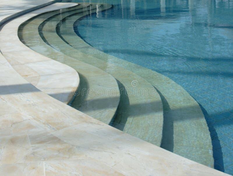 Tropical pool. royalty free stock photos