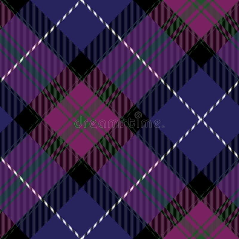 Trots van van de het geruite Schots wollen stofstof van Schotland diagonaal de textuur naadloos patroon vector illustratie