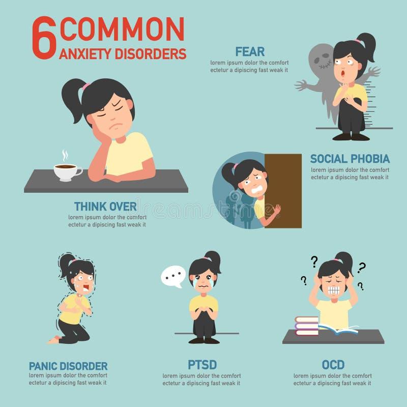 6 troubles d'anxiété communs infographic illustration de vecteur