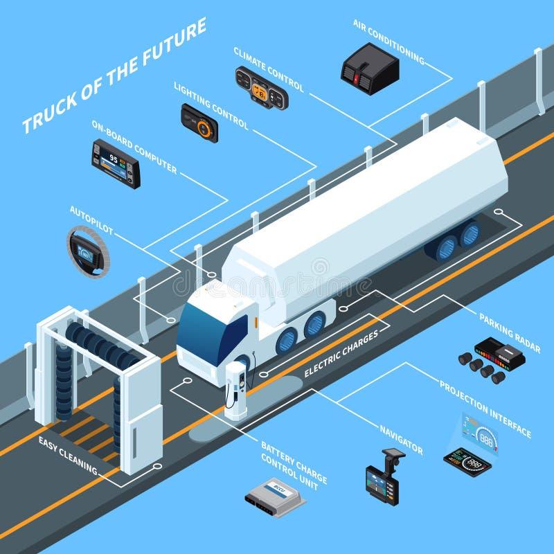 Truck Of Future Isometric Composition stock illustration